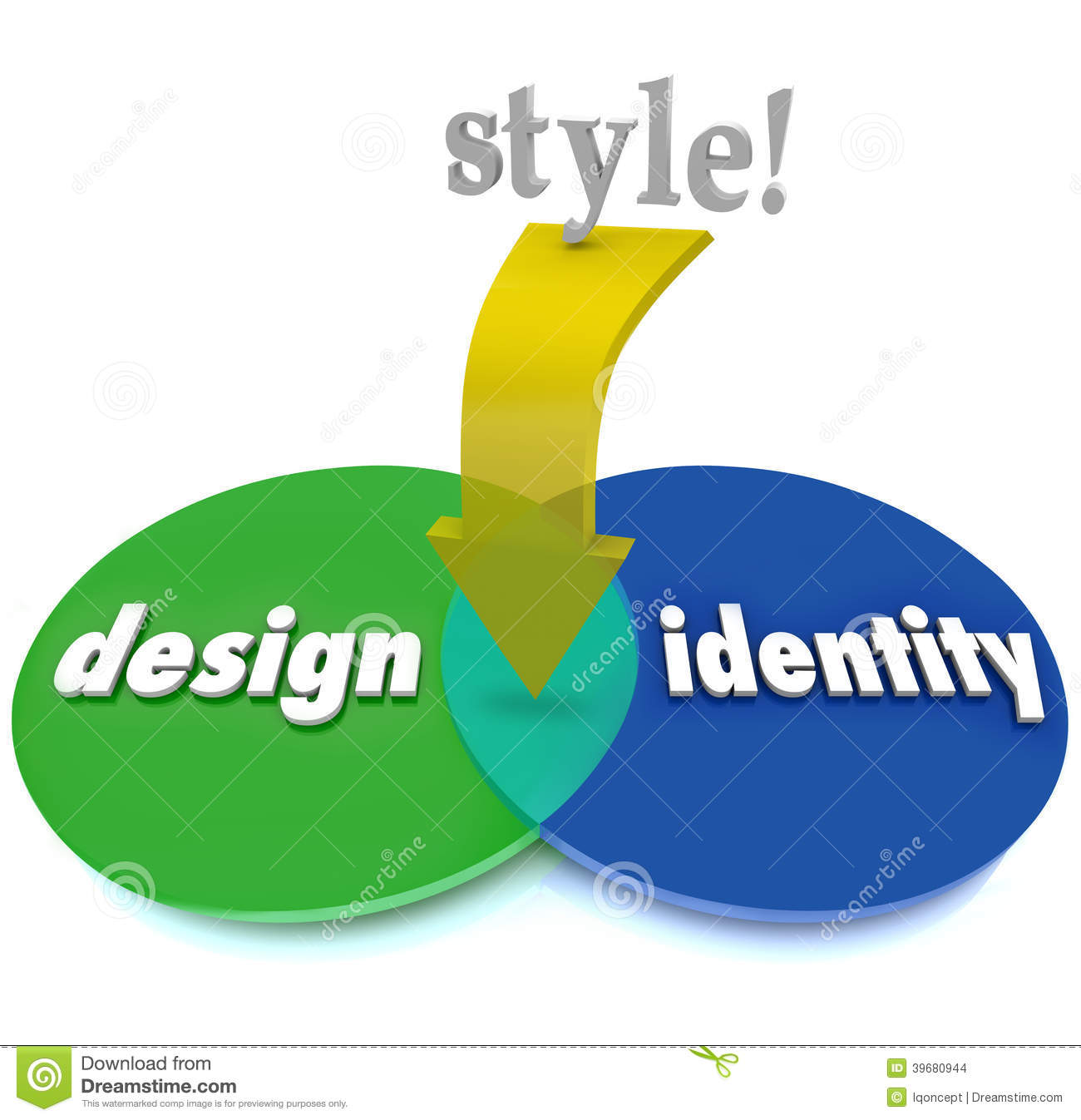 hight resolution of style is the overlapping area between design and identity on this venn diagram illustrating the unique nature of having a special different or distinctive