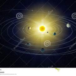 Diagram Of The Planets In Order Ford Fiesta Radio Wiring 2000 Stylized View Solar System. Stock Illustration - Image: 24945931