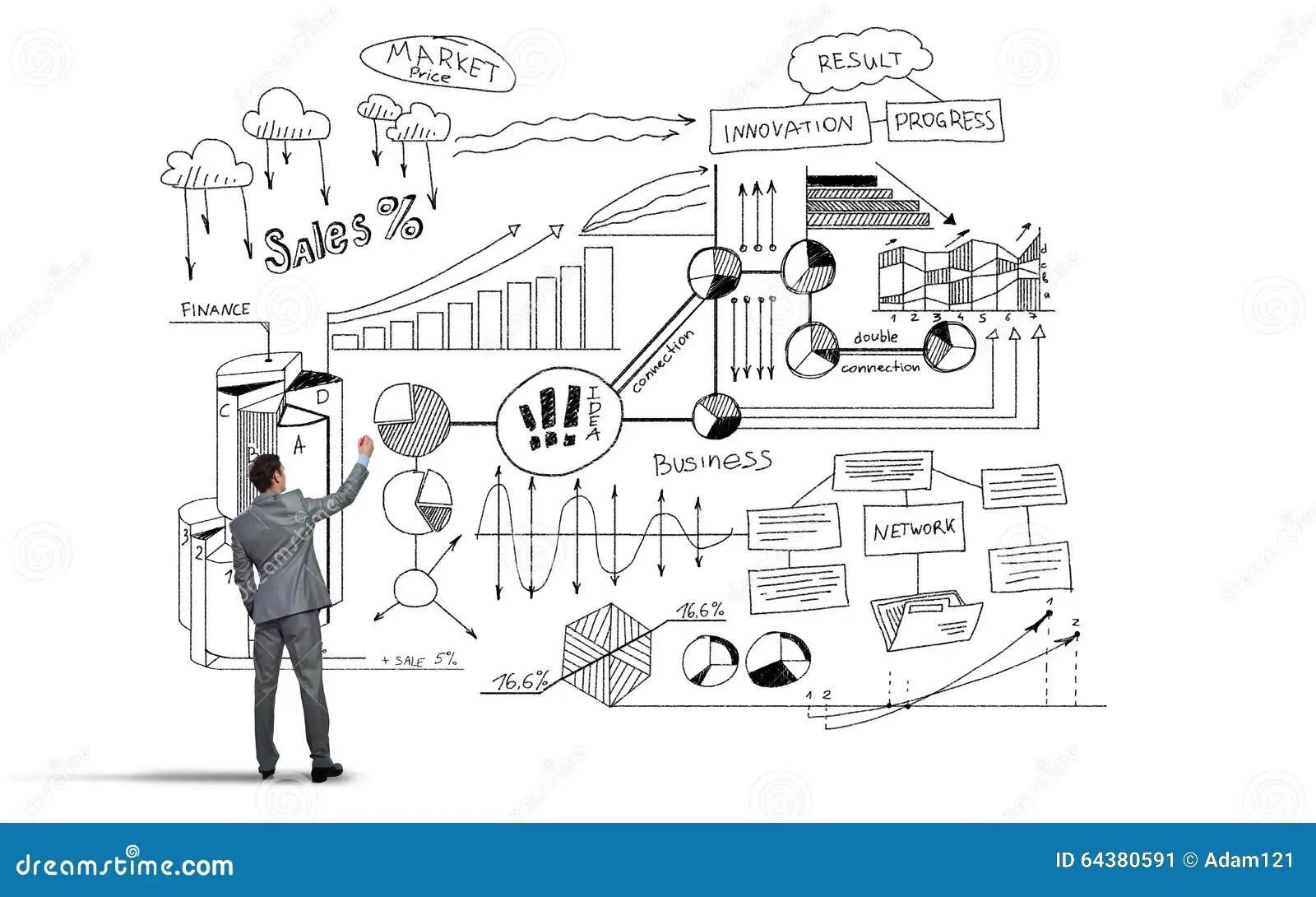 Successful Marketing Plan Stock Image Image Of Plan