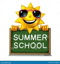 summer school [ 1369 x 1300 Pixel ]