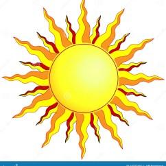S Sun Layers Diagram Smeg Range Cooker Wiring Of Corona Virus Particle Structure Cartoon Vector