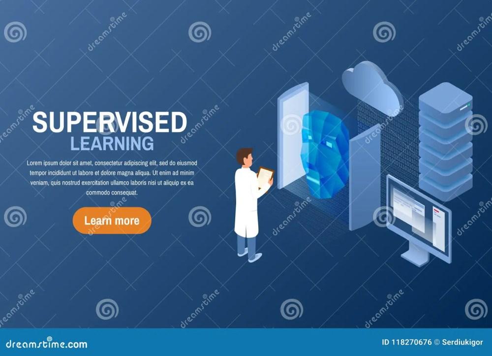 medium resolution of supervised stock illustrations 101 supervised stock illustrations vectors clipart dreamstime