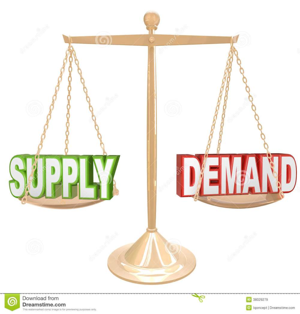 medium resolution of supply and demand balance scale economics principles law illustration 38029279 megapixl