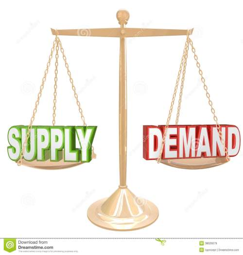 small resolution of supply and demand balance scale economics principles law illustration 38029279 megapixl