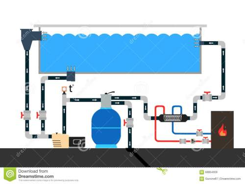 small resolution of the technical scheme of the pool equipment