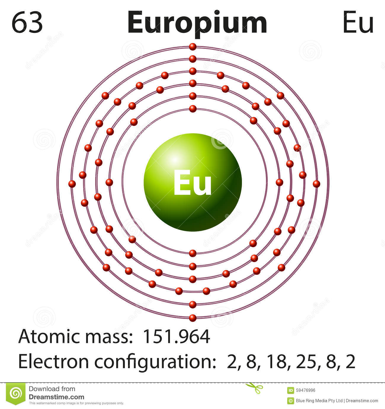 hight resolution of symbol and electron diagram for europium