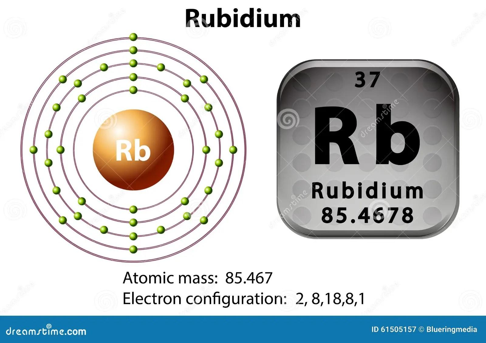 bohr diagram for all elements razor e300 wiring symbol and electron rubidium stock vector - image: 61505157