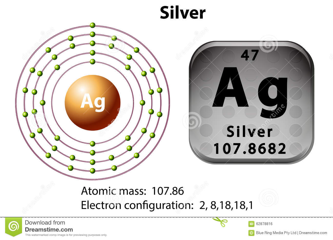 hight resolution of symbol and electron diagram for silver