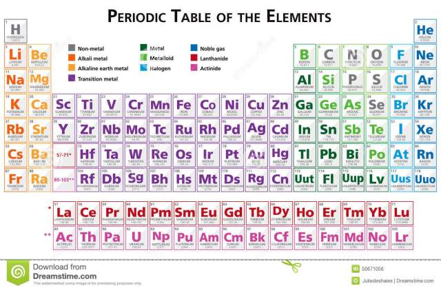 Cancion tabla periodica en ingles gallery periodic table and cancion tabla periodica en ingles images periodic table and sample cancion tabla periodica en ingles choice urtaz Image collections