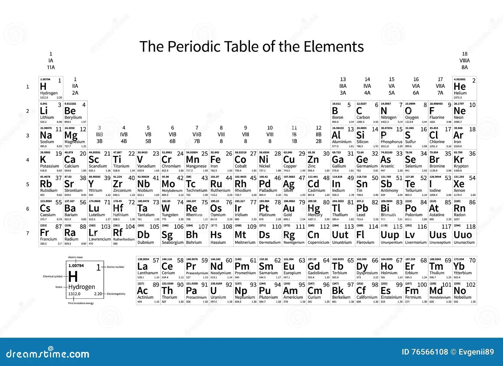 Tableau Periodique Monochrome Noir Et Blanc Des Elements