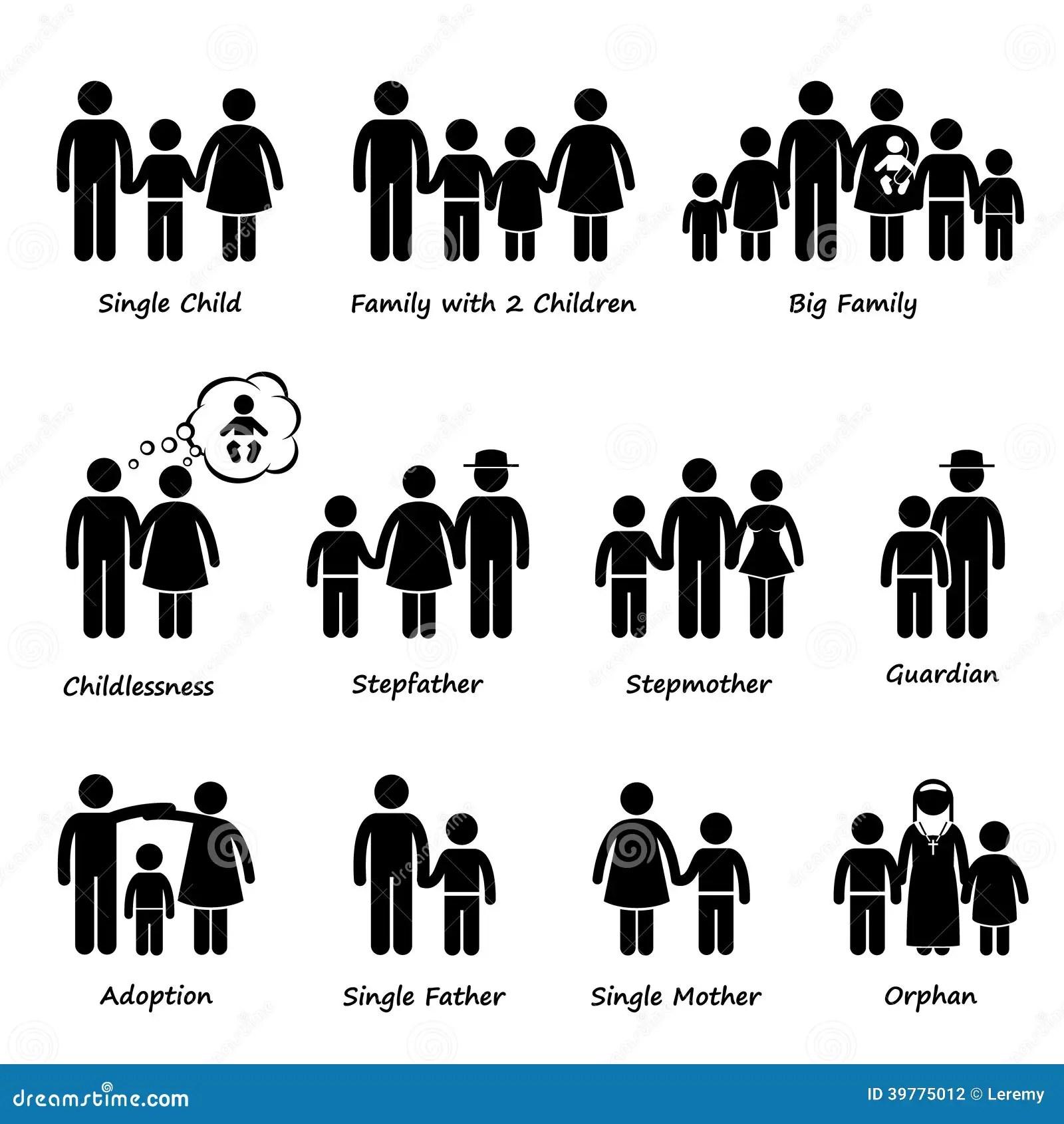 Taille De La Famille Et Type De Relations Cliparts