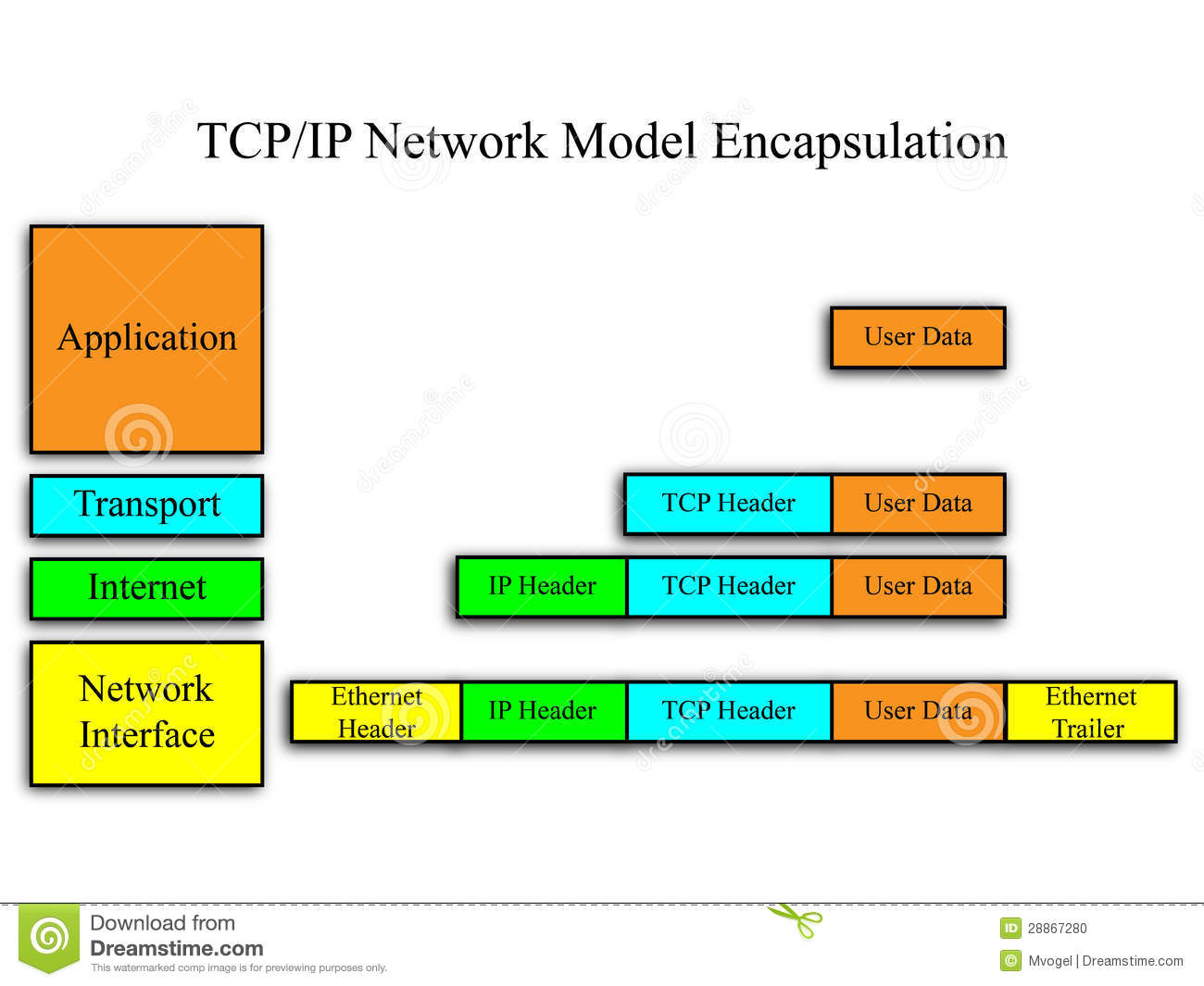 tcp three way handshake diagram half switched outlet wiring ip network model stock photo image 28867280