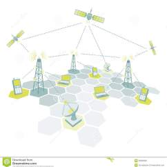 Telecom Network Diagram Microsoft 2002 Kia Spectra Engine Working Stock Vector Illustration Of