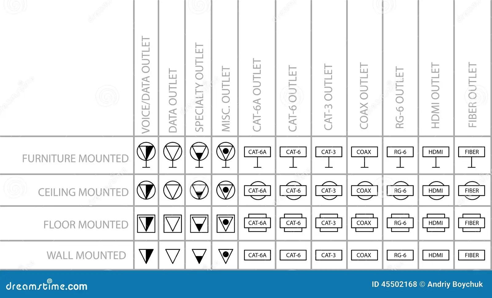 For The Cat5 Cable Rj45 Jack Wiring Diagram Free Download Telecommunicatie En Audiovisuele Afzetsymbolen Vector