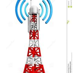 Cellular Phone Tower Signal Diagram Oven Wiring Uk Ieee Transactions On Processing Autos