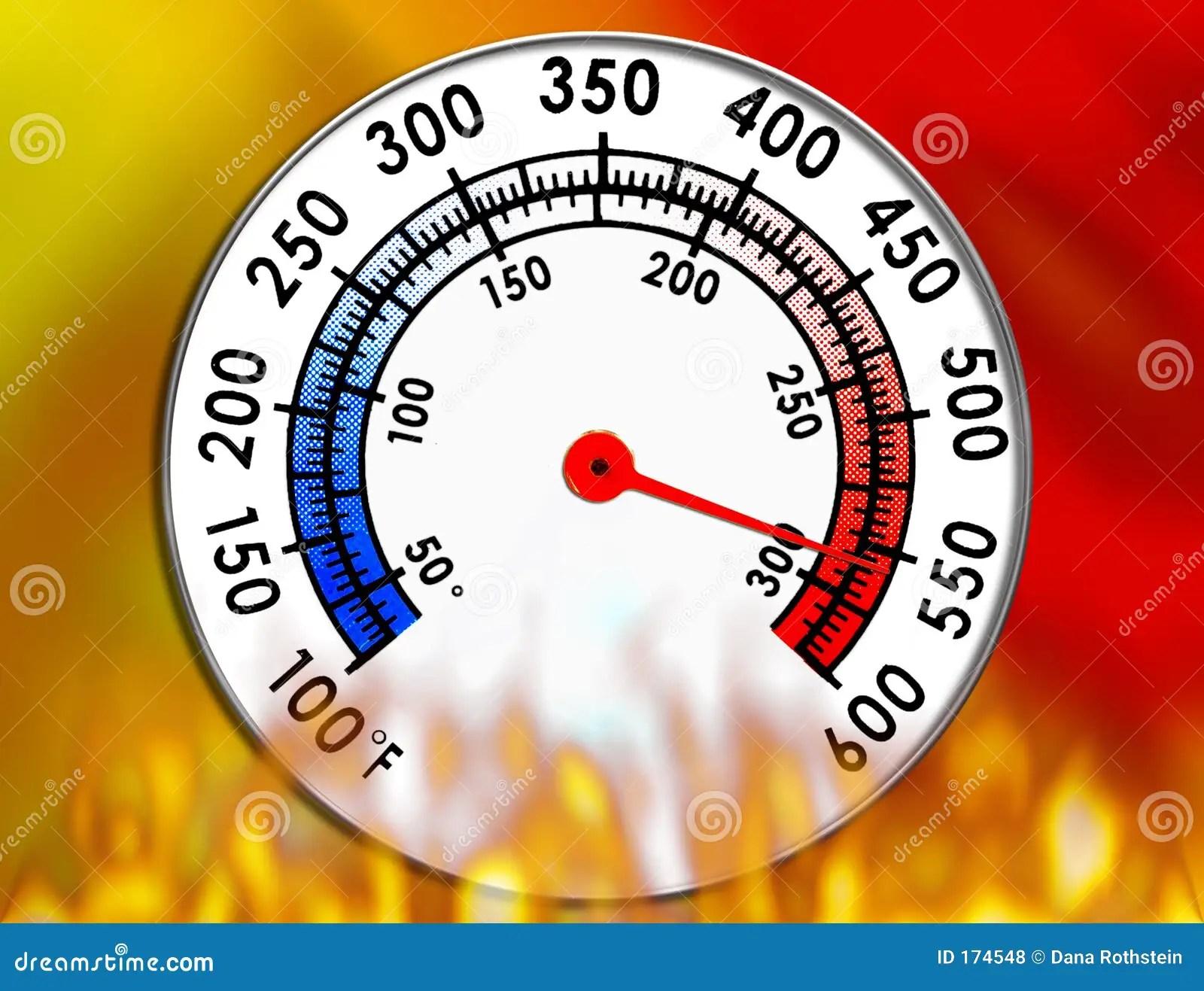 Temperature Gauge Stock Photo Image Of Science Measure