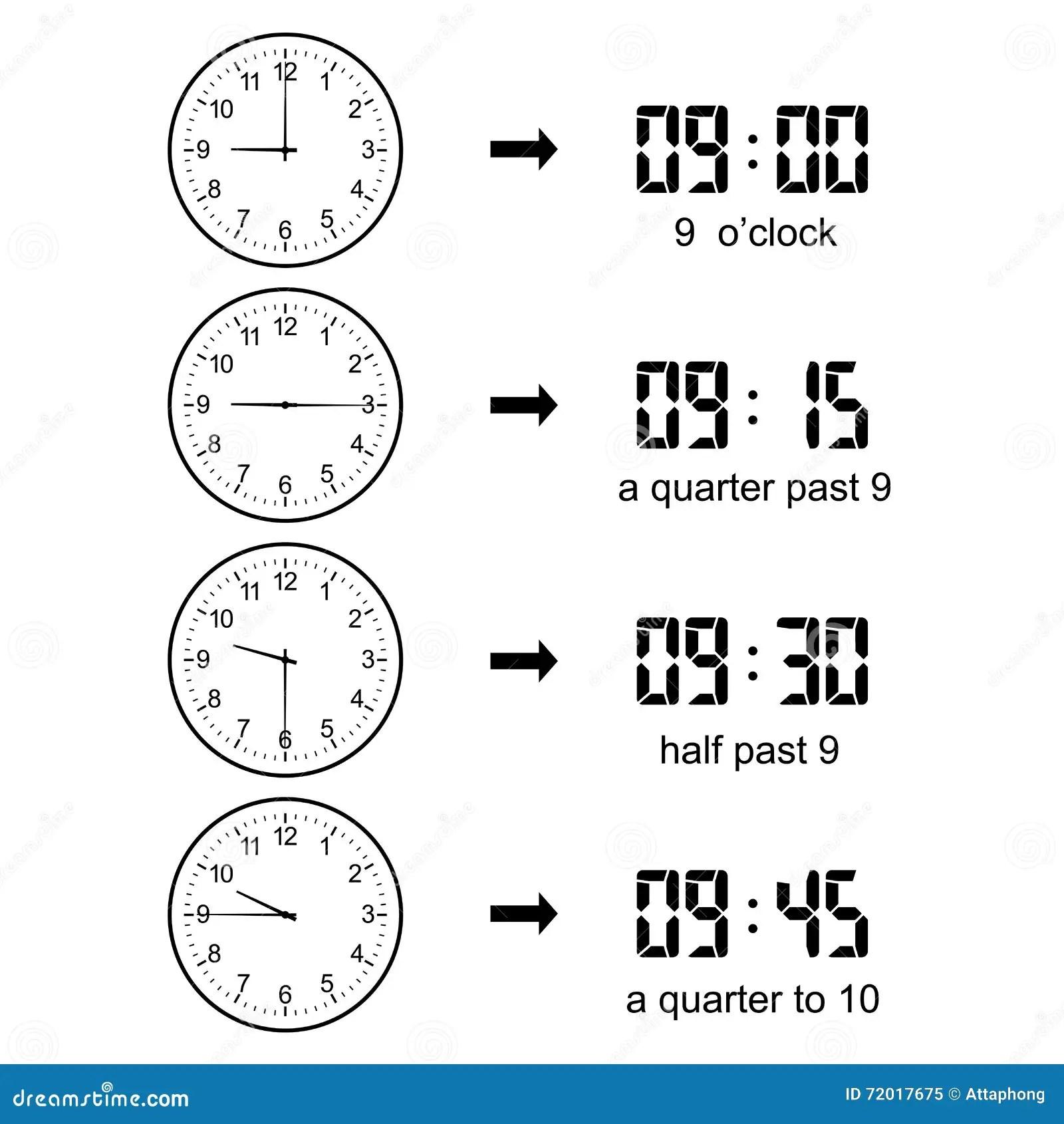 Temprano Apren Ndo Aprenda Decir Vector Del Reloj De