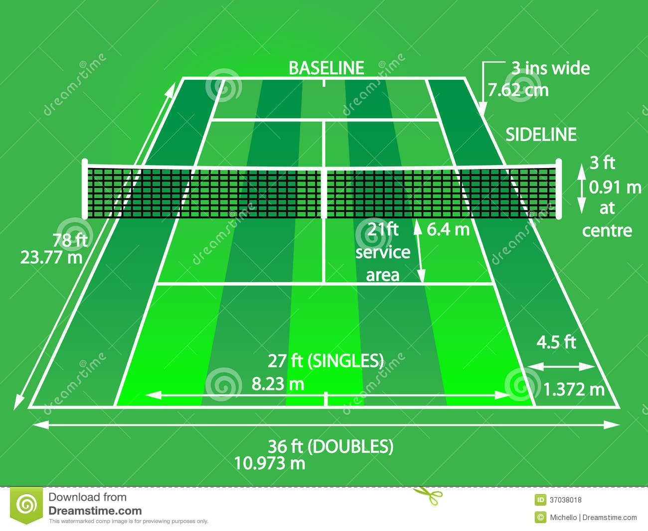 measurement of tennis court with diagram ulna blank green stock vector illustration baseline