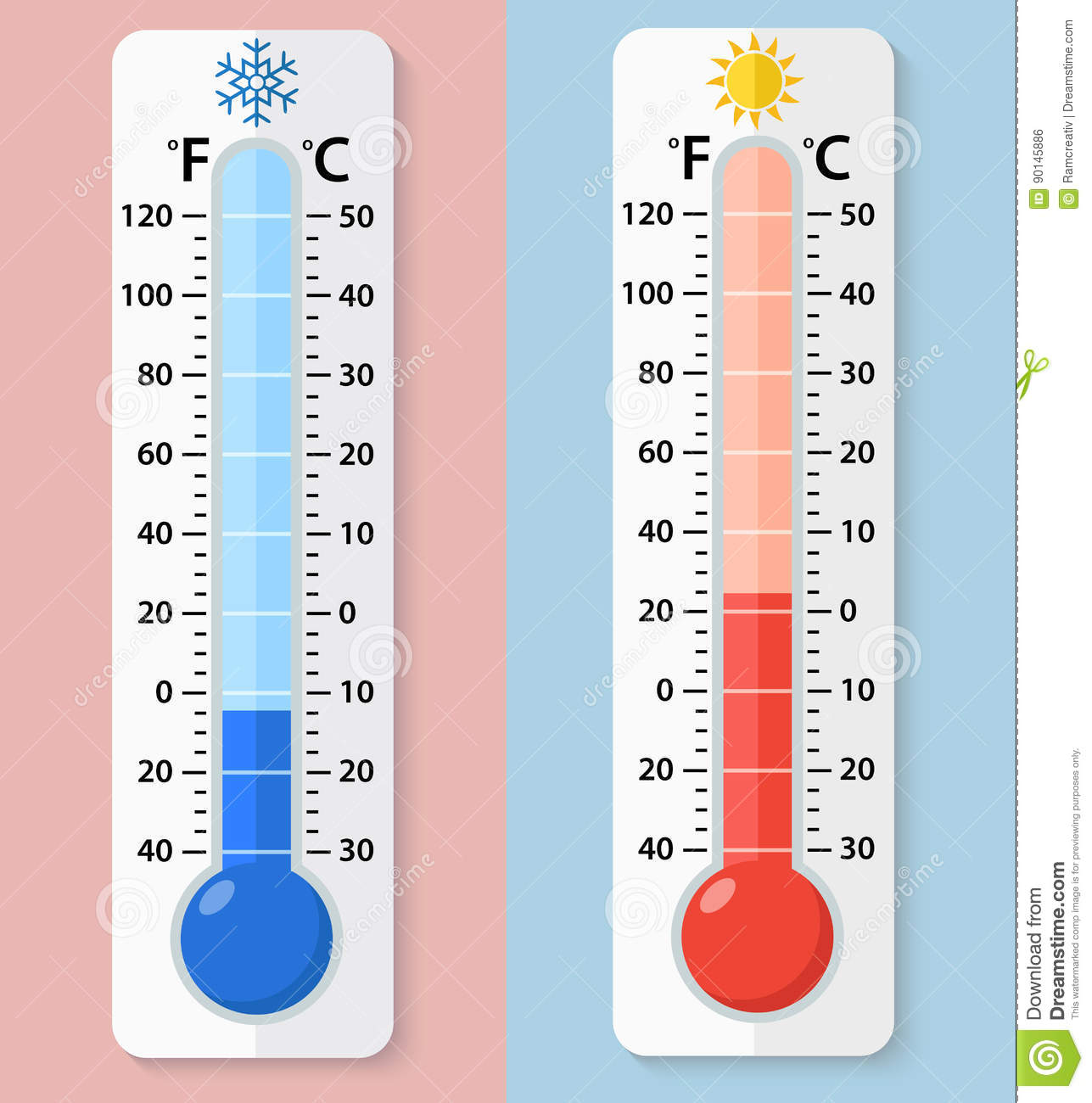 Thermometer Fahrenheit And Celsius For Measuring Heat And