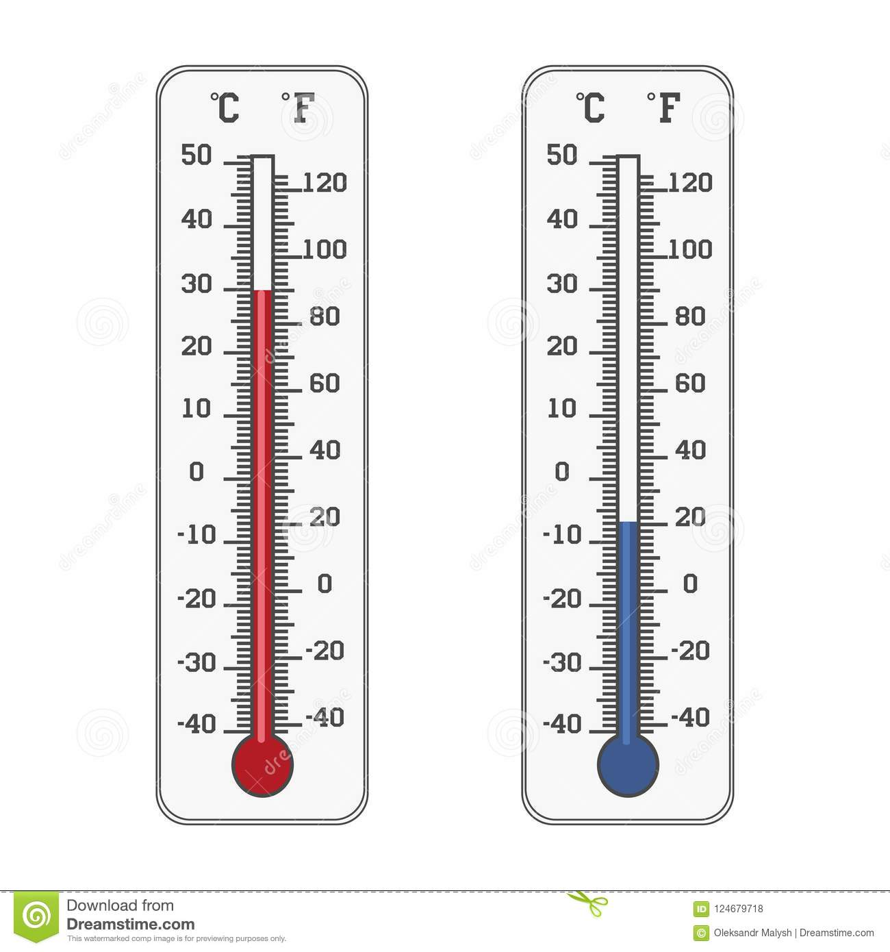 Temperature Scales Worksheet