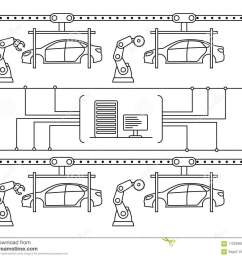 thin line style car assembly line automatic auto production conveyor robotic car machinery industry concept vector illustration  [ 1300 x 1130 Pixel ]