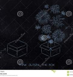 think outside the box conceptual illustration inside and outside comparison with fireworks flying out [ 1300 x 957 Pixel ]