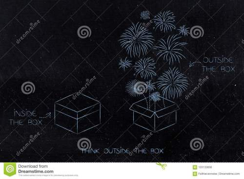 small resolution of think outside the box conceptual illustration inside and outside comparison with fireworks flying out