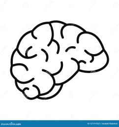 thinking brain icon outline style [ 1600 x 1690 Pixel ]