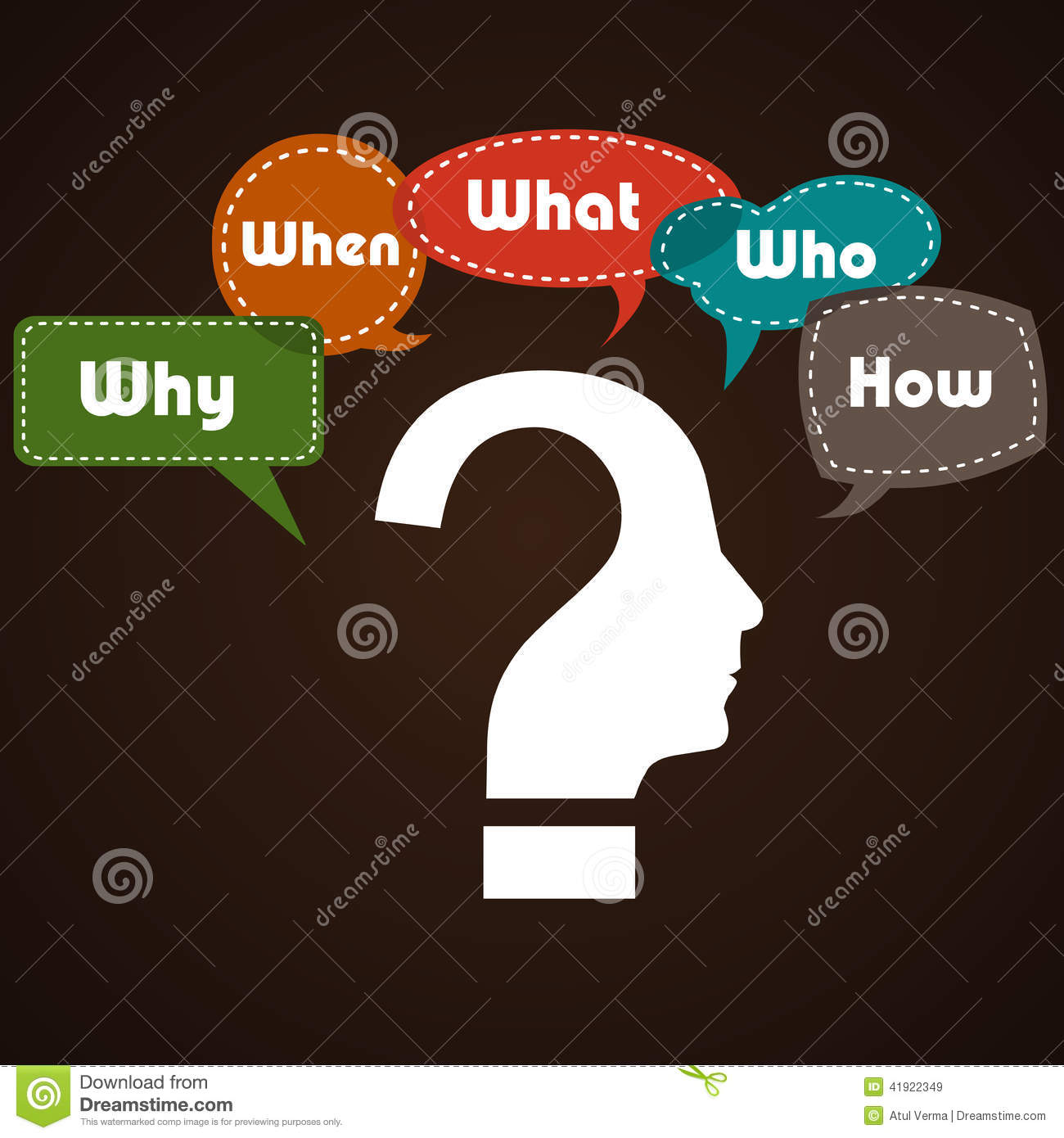 Thinking Head Question Diagram For Root Causeysis Stock Vector