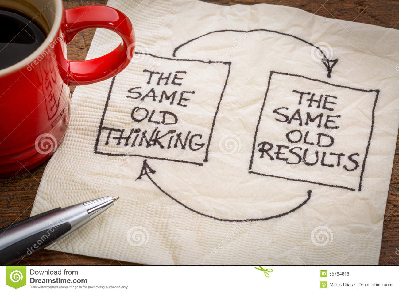 Thinking And Results Feedback Loop Stock Photo