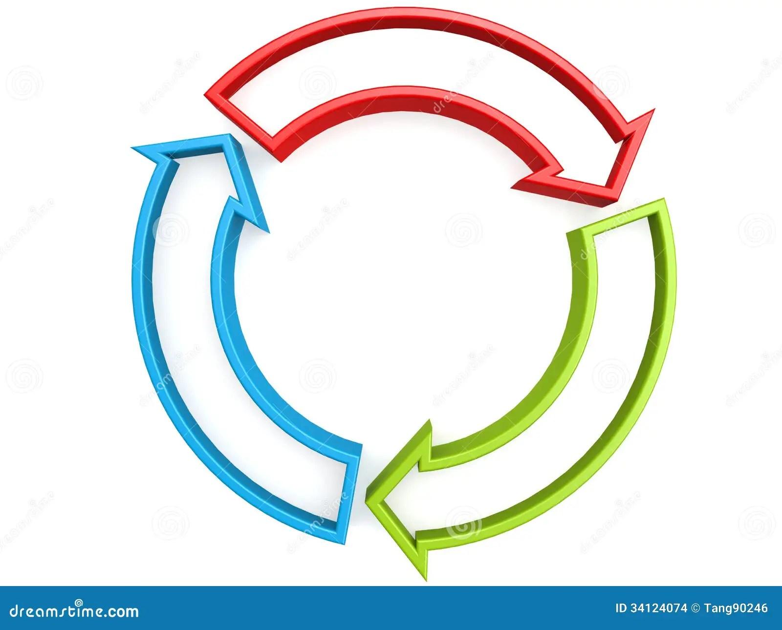3 arrow circle diagram 4 way solenoid valve three arrows stock illustration of