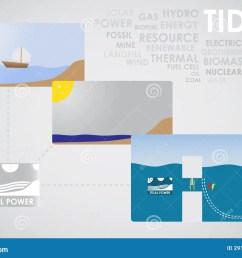 tidal energy [ 1300 x 972 Pixel ]