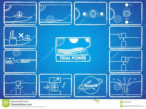 small resolution of tidal power with 12 icon