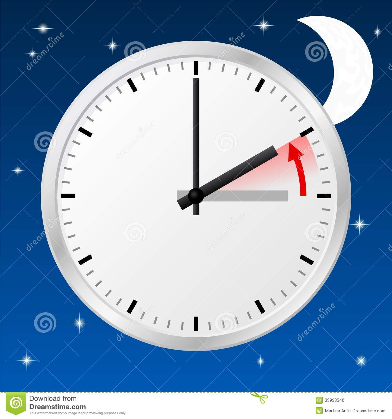 what time does the time change 1