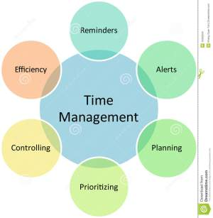 Time Management Business Diagram Stock Illustration