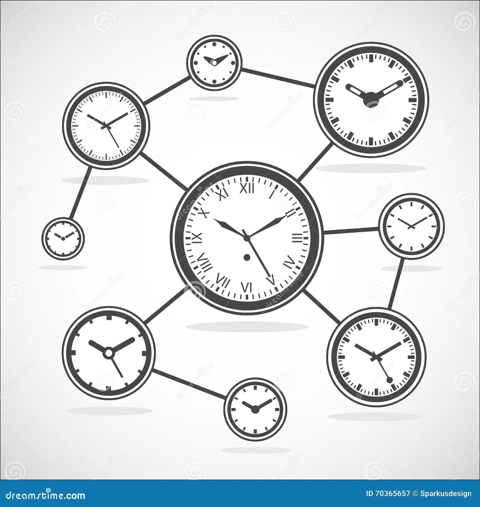 Time Synchronization Diagram