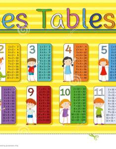 Download comp also time tables chart with happy kids on yellow background stock vector rh dreamstime