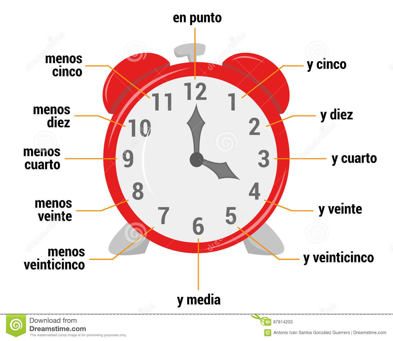 The Time Vocabulary In Spanish Vector Illustration Stock