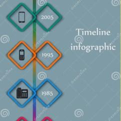 Diagram Of Evolution Timeline Coil Gun Wiring Infographic Phone Vector Stock