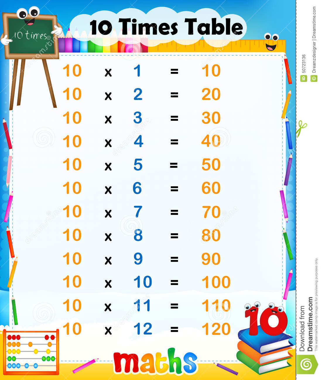 10 Times Table Stock Vector