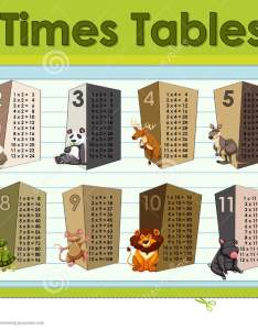Download comp also times tables chart with wild animals stock vector illustration of rh dreamstime