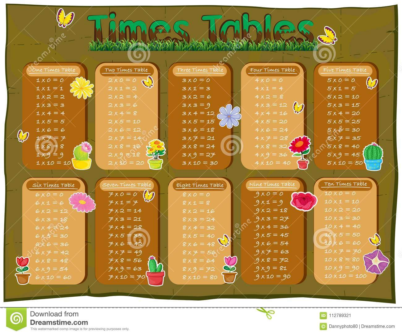 Times Tables Diagram With Flowers In Background Stock
