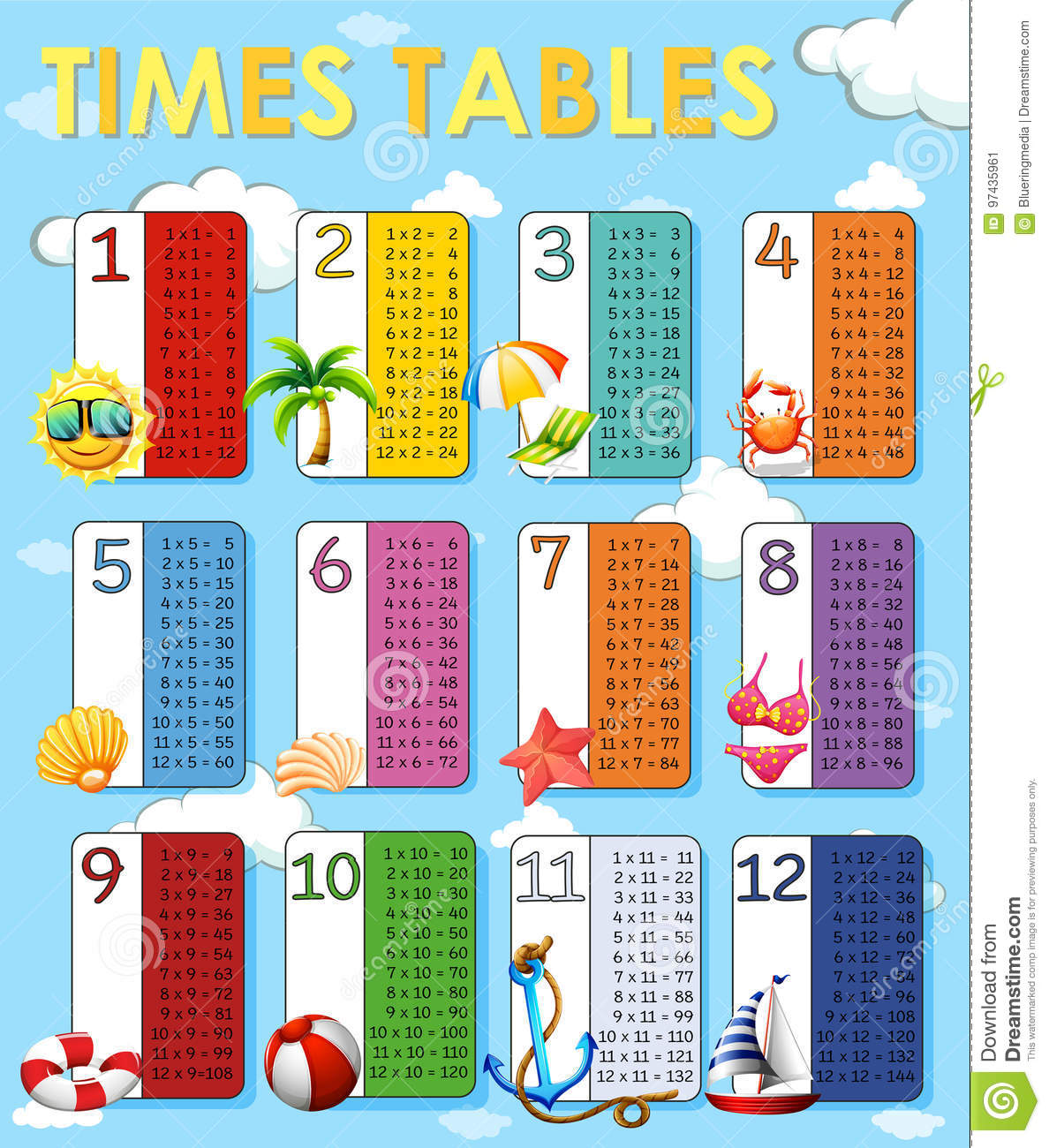 Times Tables With Summer Elements Background Stock