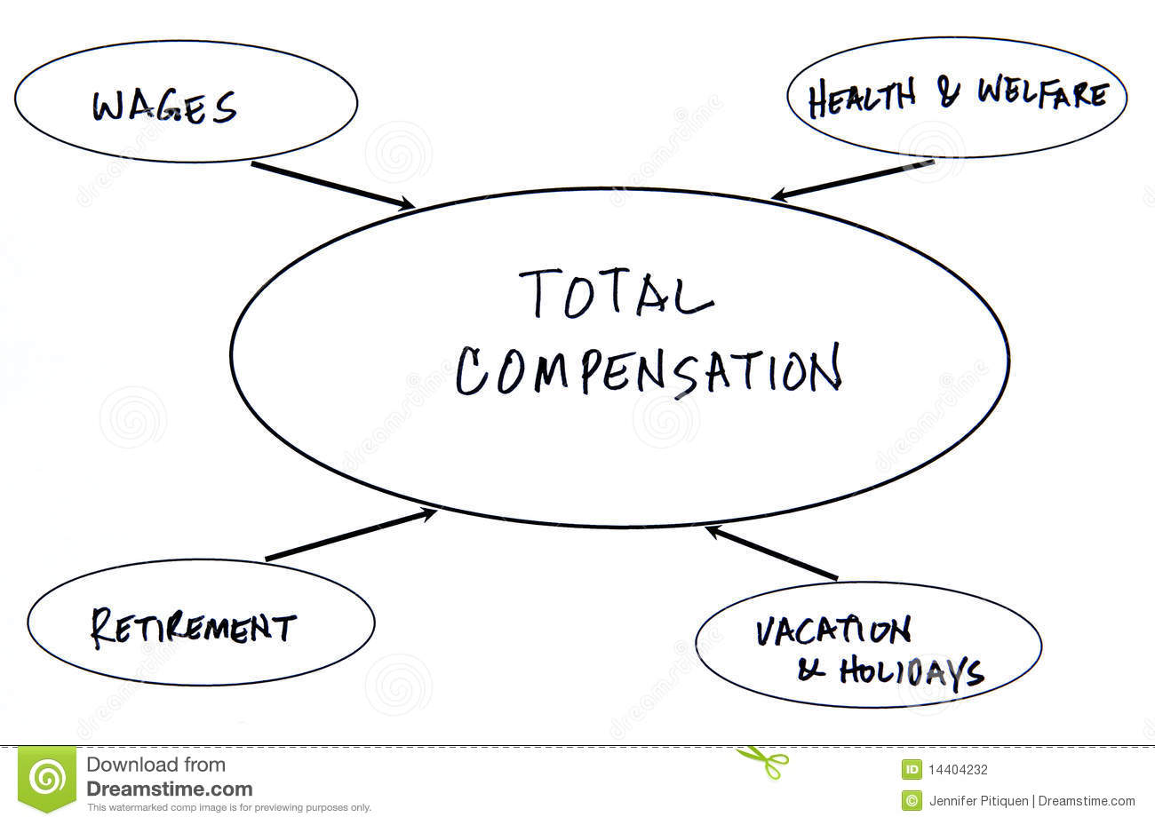Total Compensation Stock Photo Image Of Wages Human