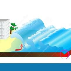 Plant Diagram Clip Art Hdmi Setup Tsunami Stock Photography - Image: 26223802