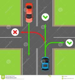 road rule violation on top view diagram traffic offences concept danger of car accident driving theory lesson for driving courses test [ 1300 x 1390 Pixel ]
