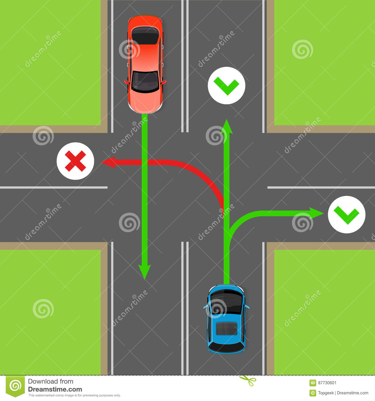 hight resolution of road rule violation on top view diagram traffic offences concept danger of car accident driving theory lesson for driving courses test