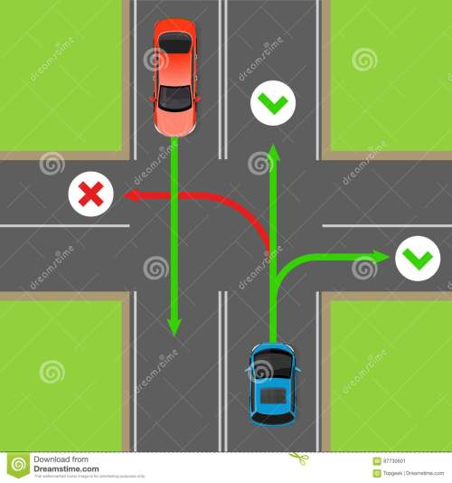 small resolution of road rule violation on top view diagram traffic offences concept danger of car accident driving theory lesson for driving courses test
