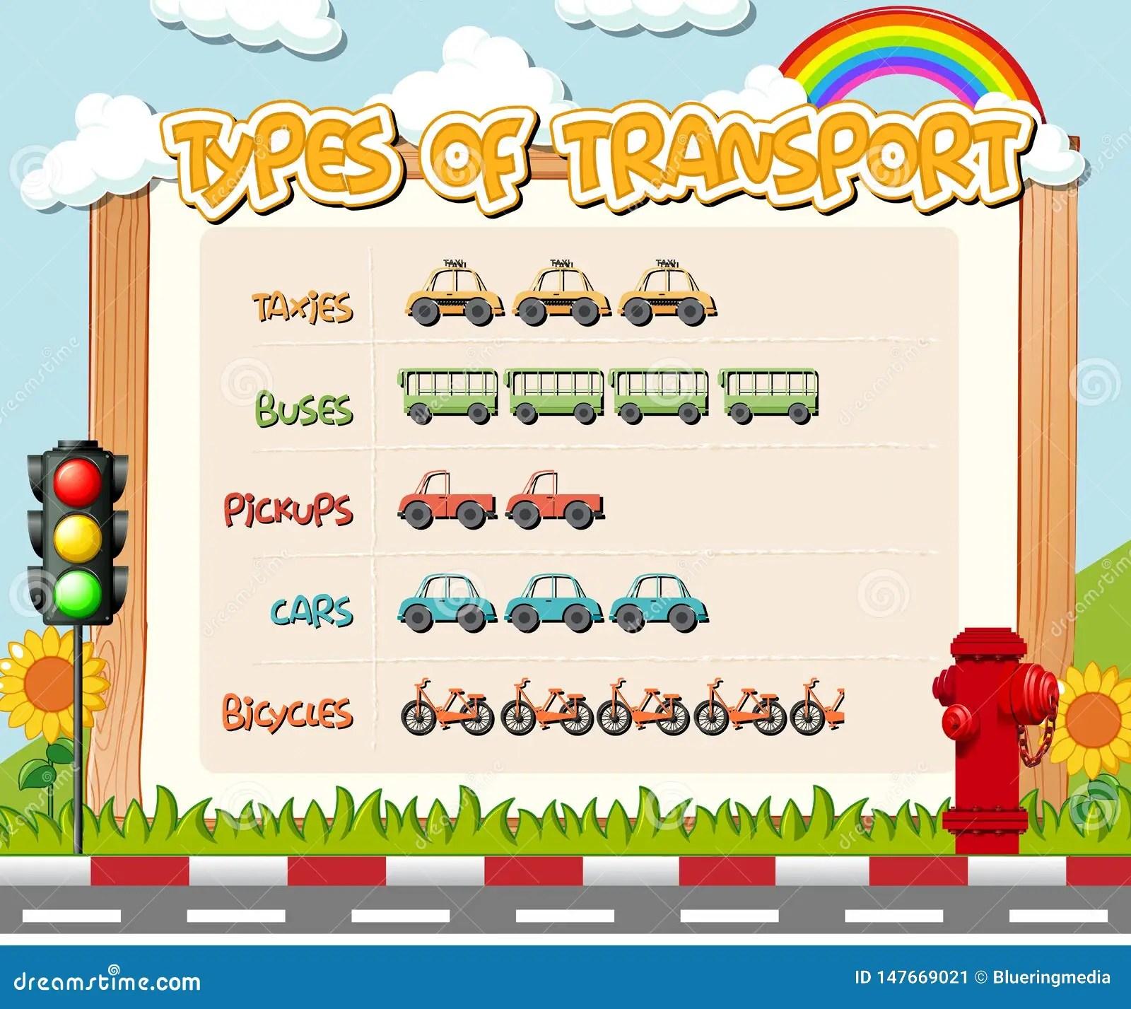 Type Of Transportation Worksheet Stock Vector