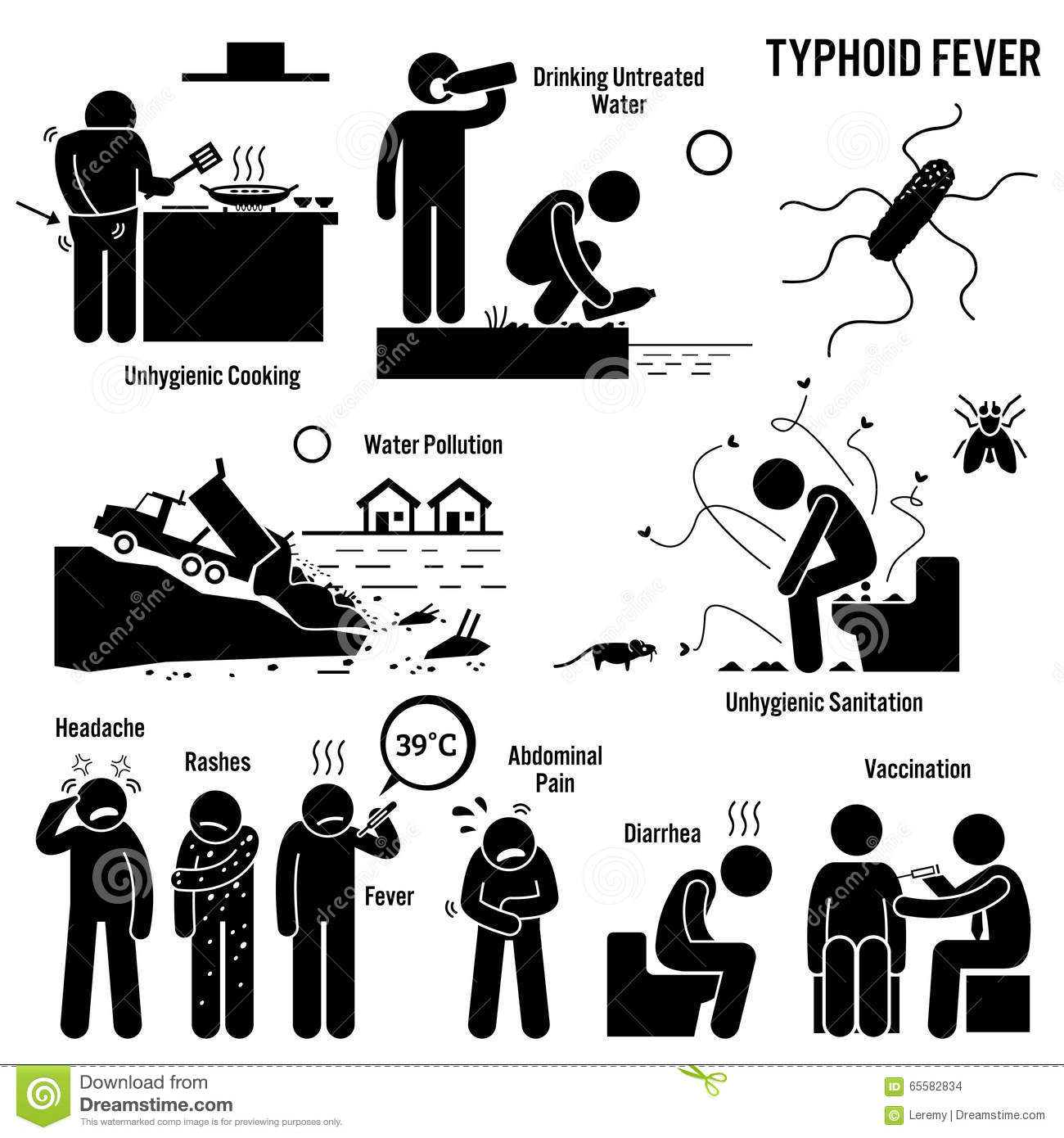 Typhoid Fever Unhygienic Lifestyle Poor Sanitation Clipart Stock Vector